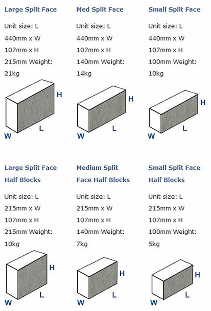 split faced blocks