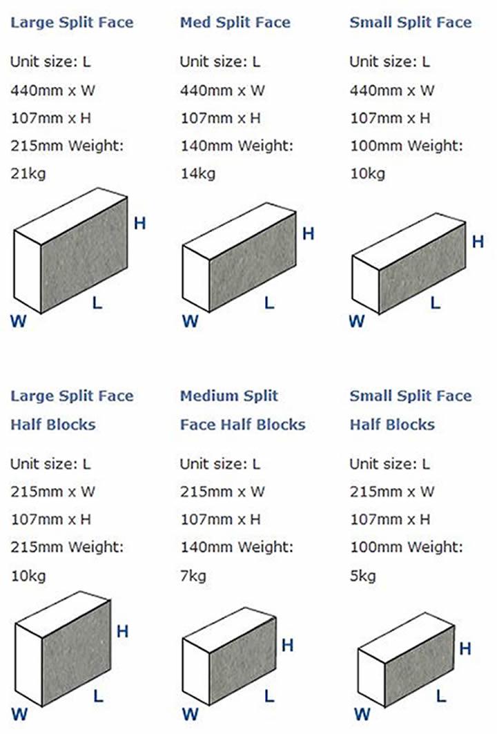 453220050 Conc Block Sizes Precision Concrete