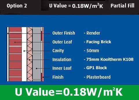 Concrete Blocks UValues   Thermal Blocks